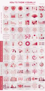 Datavisualisatie - visual analogies
